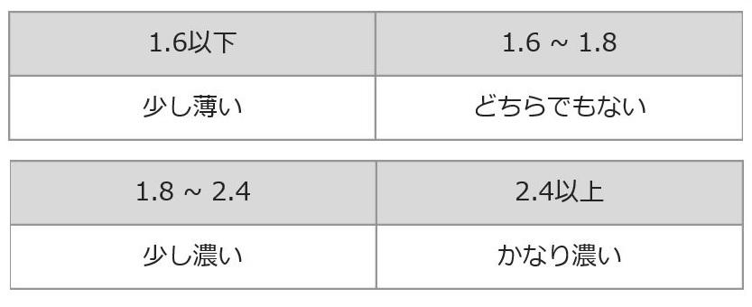 http://yorokinoko.c.blog.so-net.ne.jp/_images/blog/_b4b/yorokinoko/DSC_8373-4-8156d.JPG